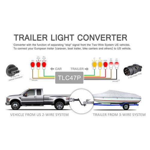 Переходник с американских розеток фаркопа 4 на евро-вилку 7 контактов HP-trailer TLC47P